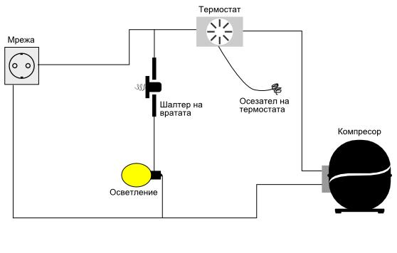 Домашен хладилник - електрическа схема